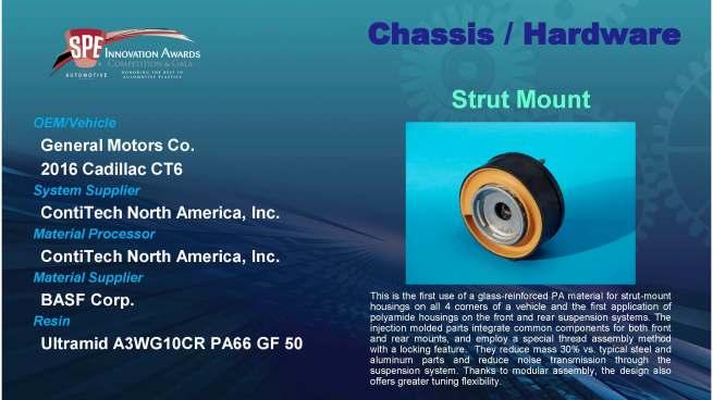 ch-strut-mount
